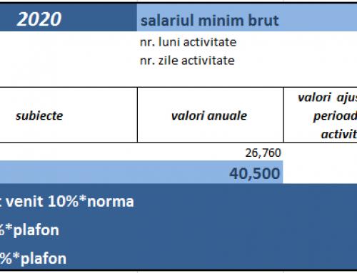 Exemplu (1) -PFA cu norme de venit – activitate inceputa in cursul anului – obligatii de plata